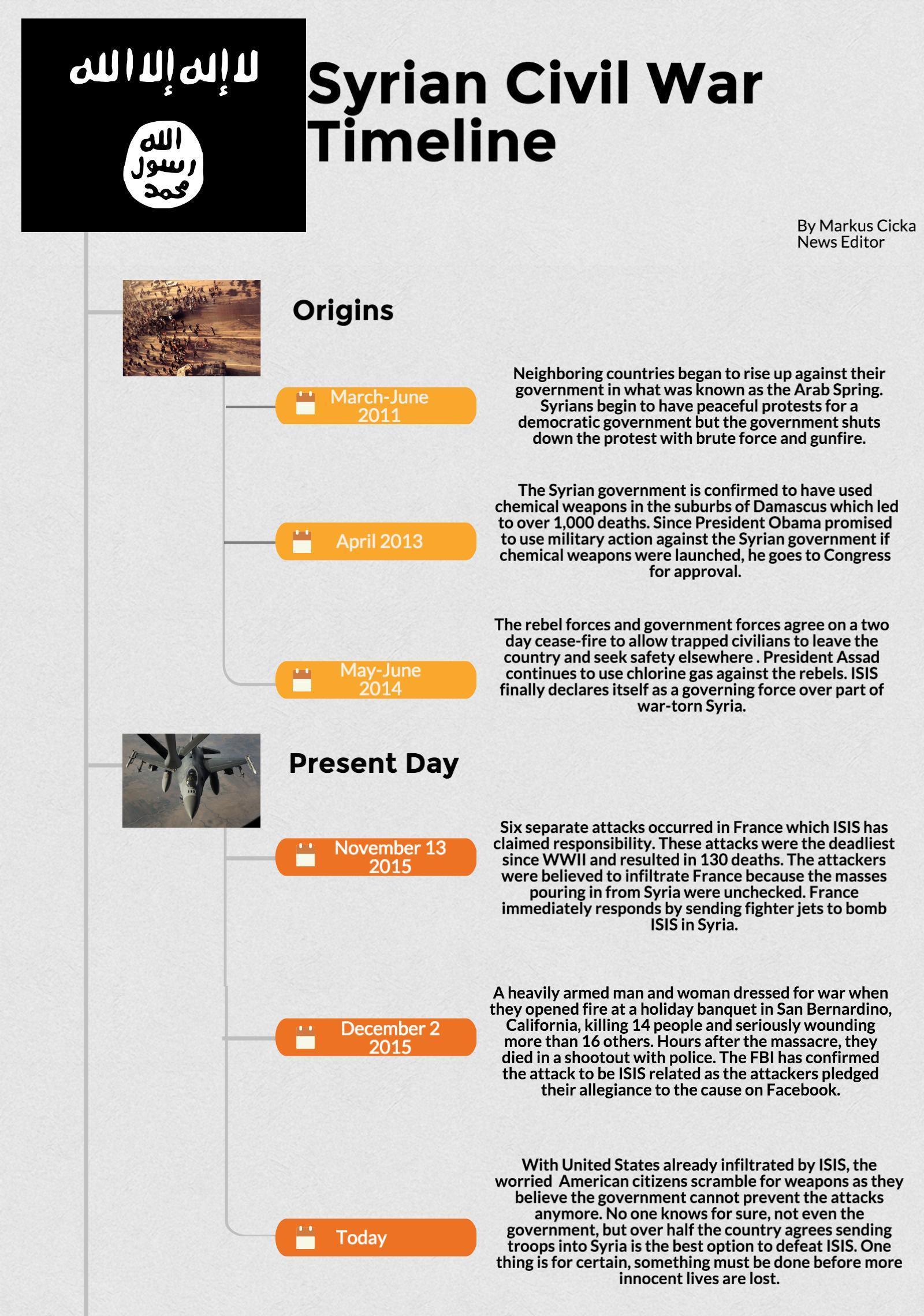 a historical timeline of the civil war Spanish civil war timeline - download as pdf file (pdf), text file (txt) or read online spanish civil war timeline :.