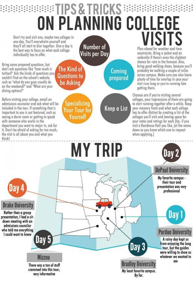 college-road-trip-2