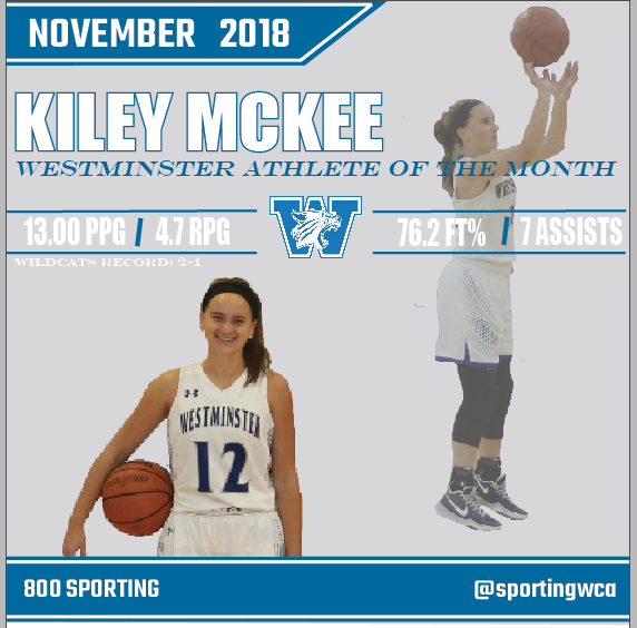Kiley McKee scored 1,000 points.