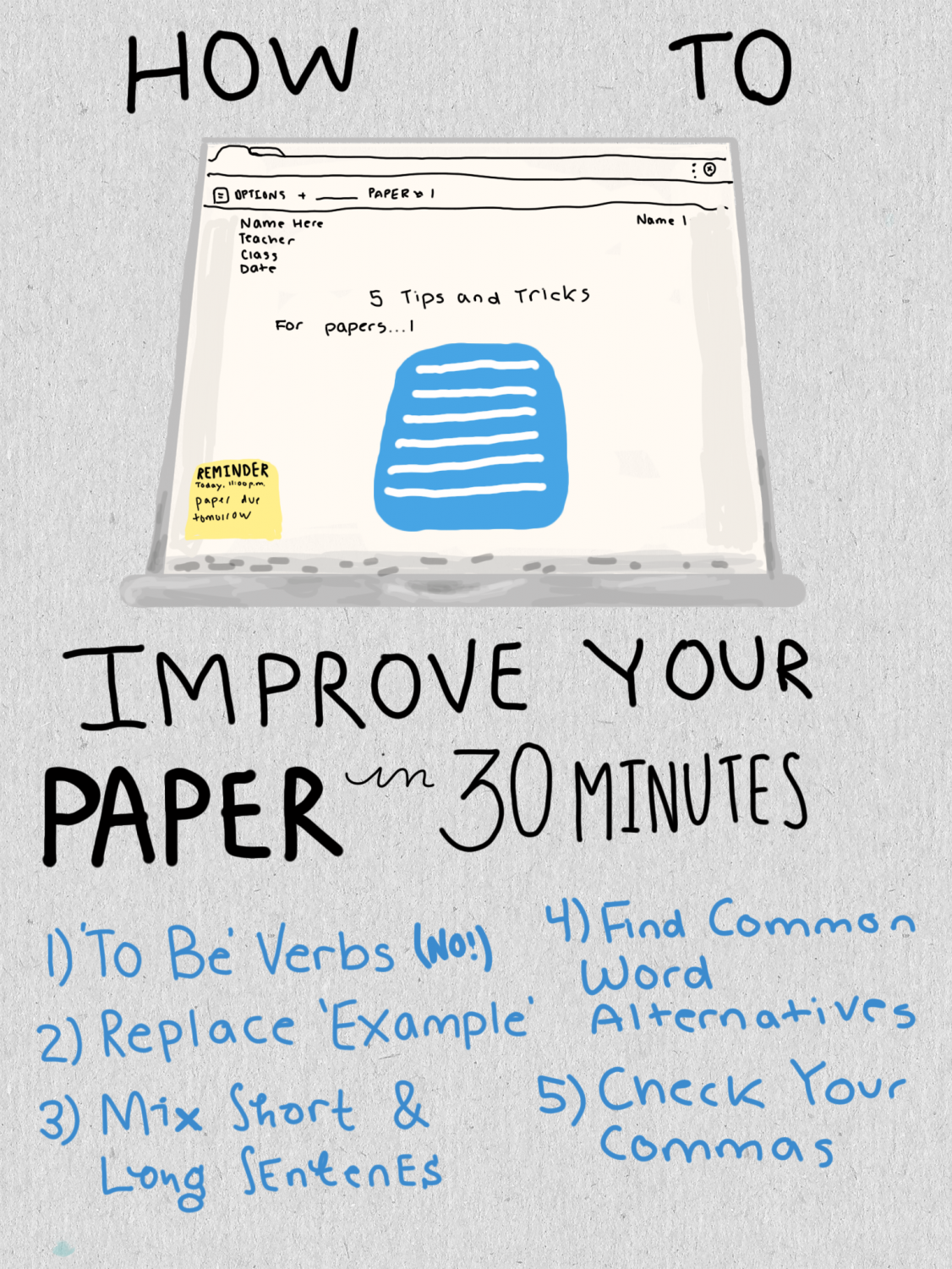 Five tips for high schoolers to improve the quality of an English paper.