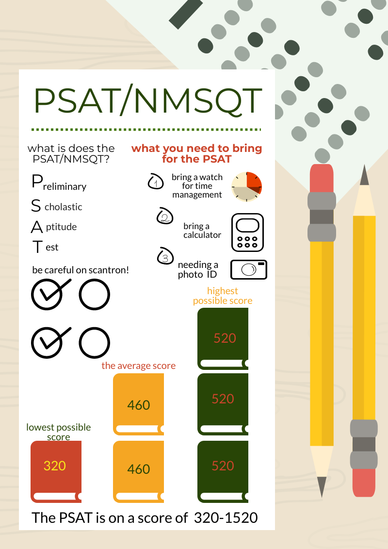What you need to bring for the PSAT and the average scores for the PSAT.