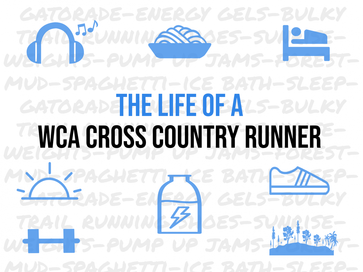 The symbols associated with a cliche WCA cross country runner.