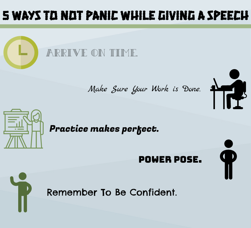 Infographic+of+how+to+not+panic+while+giving+a+speech.+