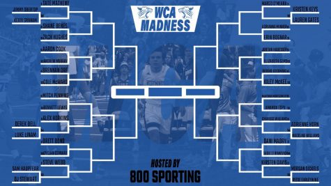 The first round of the WCA Madness bracket.