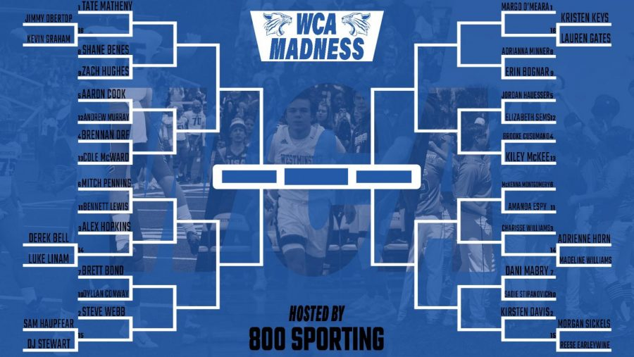 800 Sporting Best Athletes of the 2010s Bracket Preview