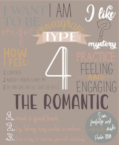 Type 4s are romantics which means that they would benefit from finding ways to express themselves creatively at home.
