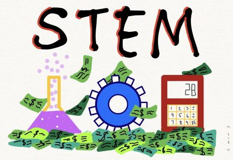 The traditional acronym for STEM is science, technology, engineering, and mathematics.