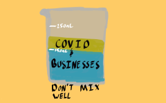 What happens when covid and business mix? Are they like oil and water?