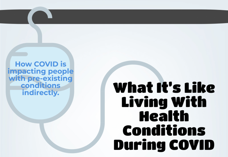How COVID is impacting people with pre-existing conditions indirectly.