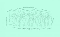 What is the body positive movement?is it really positive or is it harming in some way?