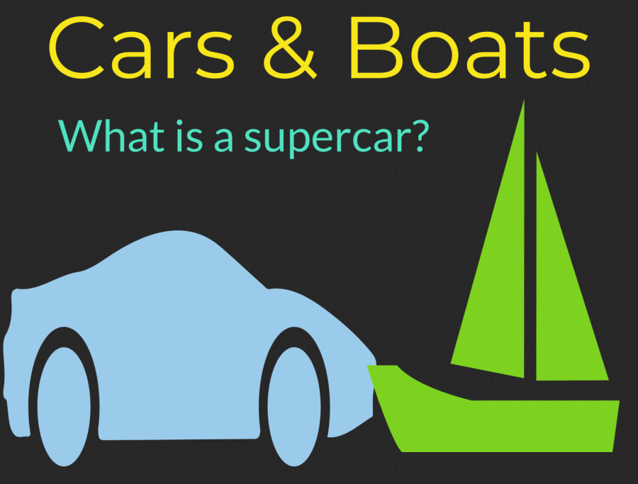 What is a supercar?