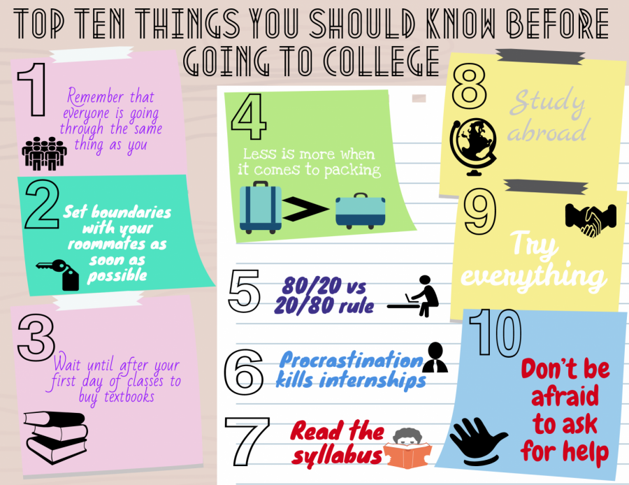 College is a crazy time, so also make sure to keep yourself organized.