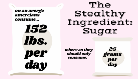 sugar is an addiction every american seems to have.