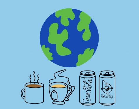 Caffeine and its affects on the world. Image illustrated by Christina English