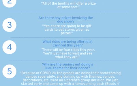 Homecoming and Carnival FAQ
