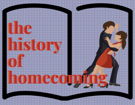 What is the history of the homecoming. Where and when did this all start, well lets take a closer look.